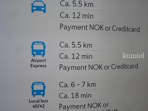 ノルウェートロムソ空港