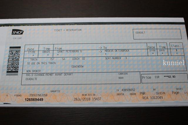 2018年秋ヨーロッパ旅行記サンクトペテルブルグからモスクワ特急列車チケット